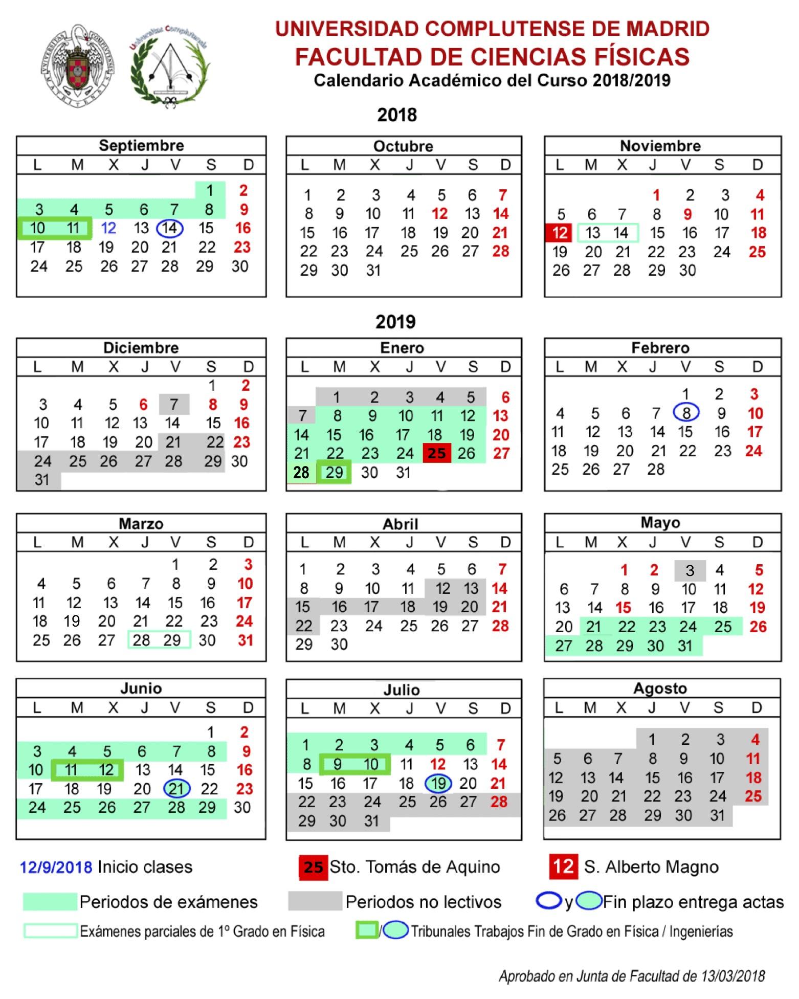 Calendario De Examenes.Facultad De Ciencias Fisicas